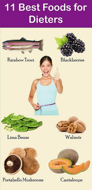 Shaklee weight loss products malaysia