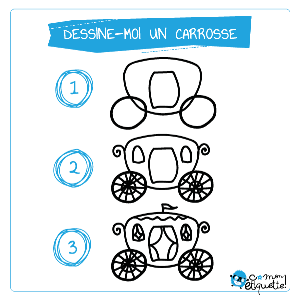 Dessin Carrosse coloriage : un carrosse | kids book | drawings, colorful drawings