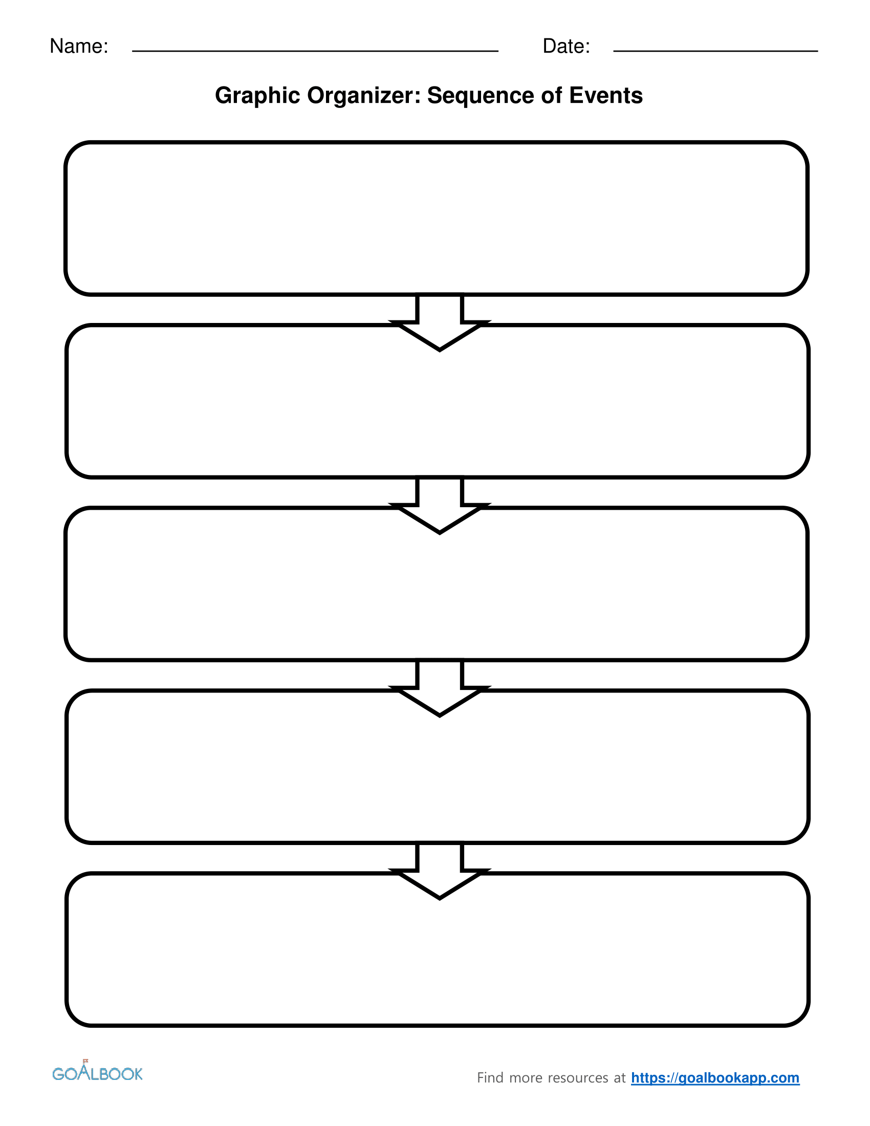 small resolution of 05_Chain_of_Events_Sequence_Organizer_Blank-1.png (1700×2200)   Graphic  organizer template