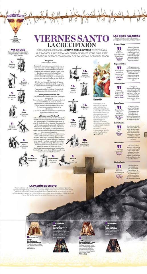 Infografía: Terminó la Semana Santa, y el diario Síntesis de Puebla, México, lo reflejó de esta manera. Excelente trabajo de 4 páginas de Omar Guerrero. Enhorabuena.
