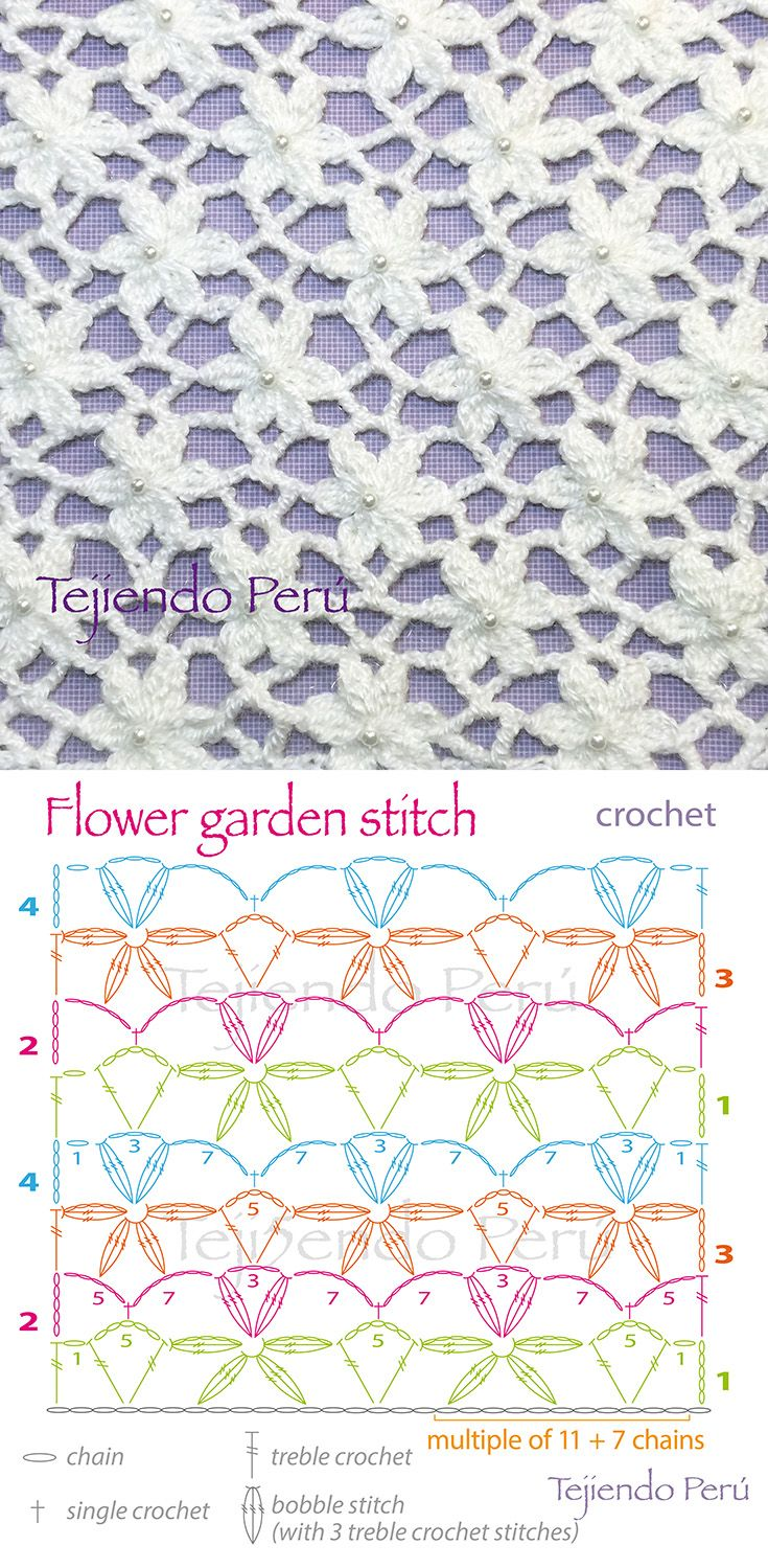 Crochet: flower garden stitch pattern. Pin shows stitch and chart ...