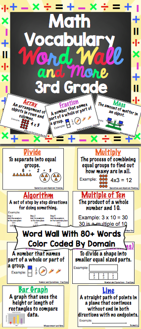 Math Word Wall 3rd Grade Third Grade Think Tank Math border=
