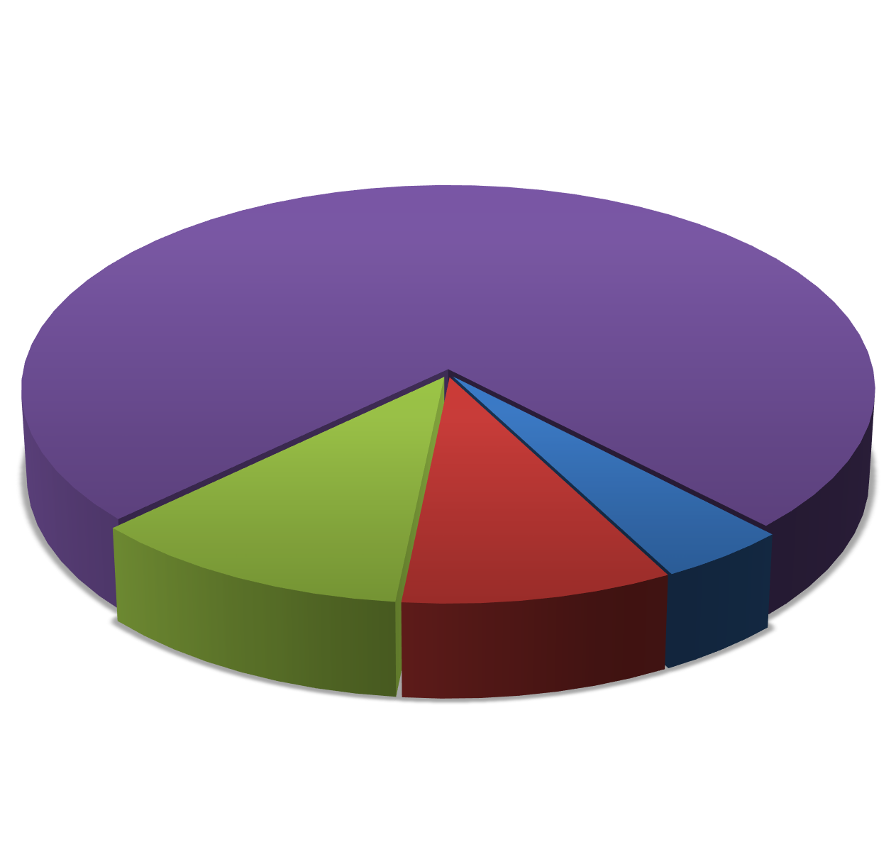 This pie chart shows the degrees to which government and red light this pie chart shows the degrees to which government and red light camera vendors financially exploit science engineering and legislation errors geenschuldenfo Image collections