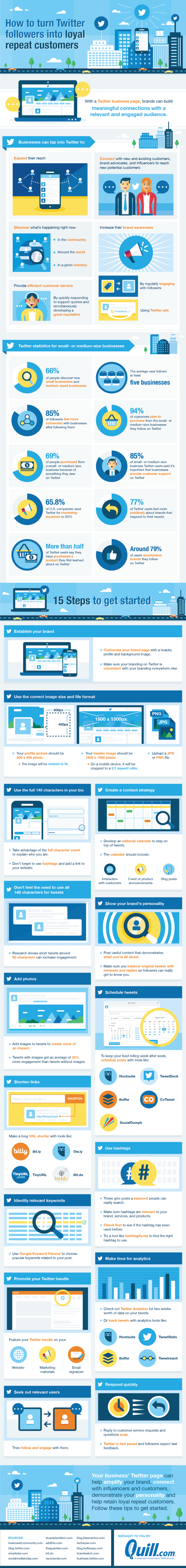 How To Turn Twitter Followers Into Loyal Repeat Customers #Infographic