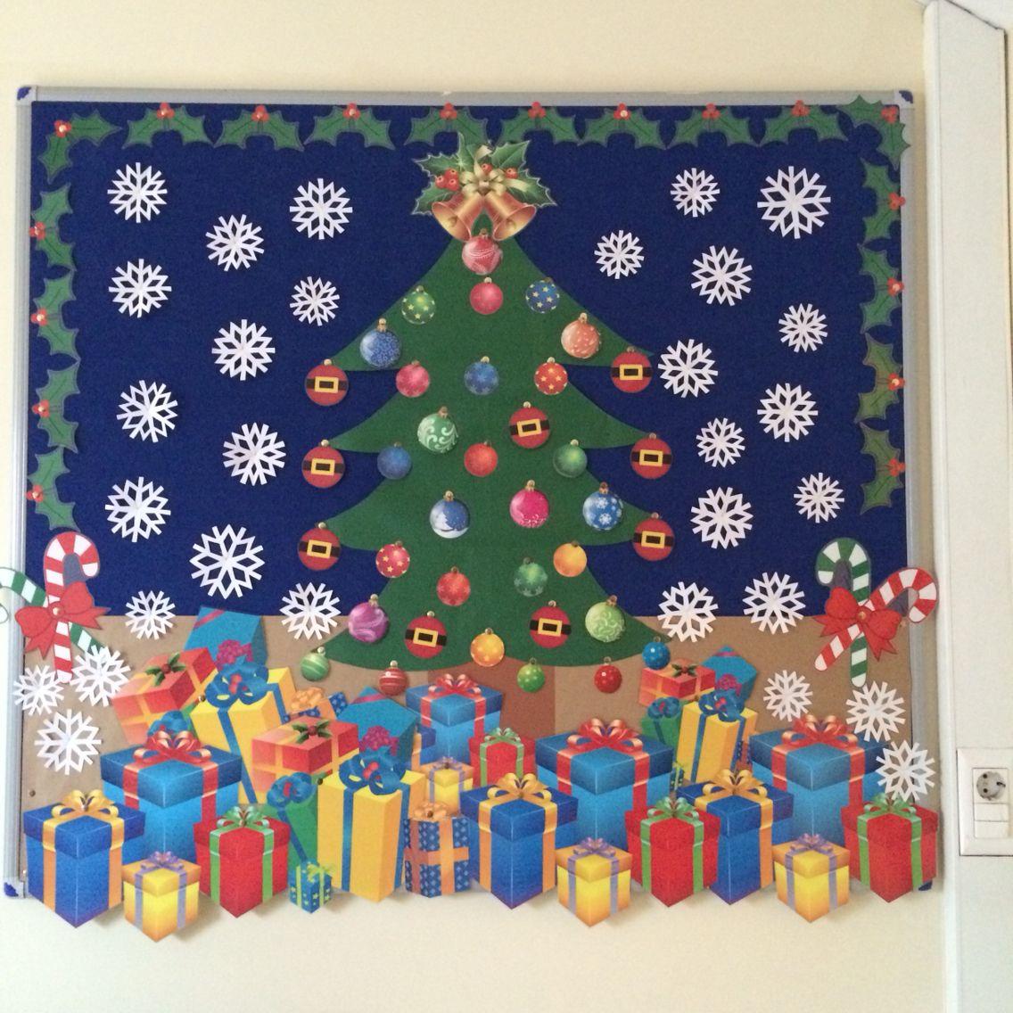 Happy New Year Bulletin Board | Sınıf