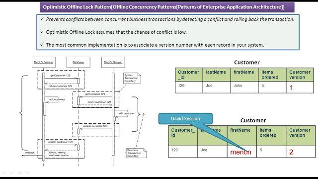 Java Ee Optimistic Offline Lock Design Pattern Pattern Design