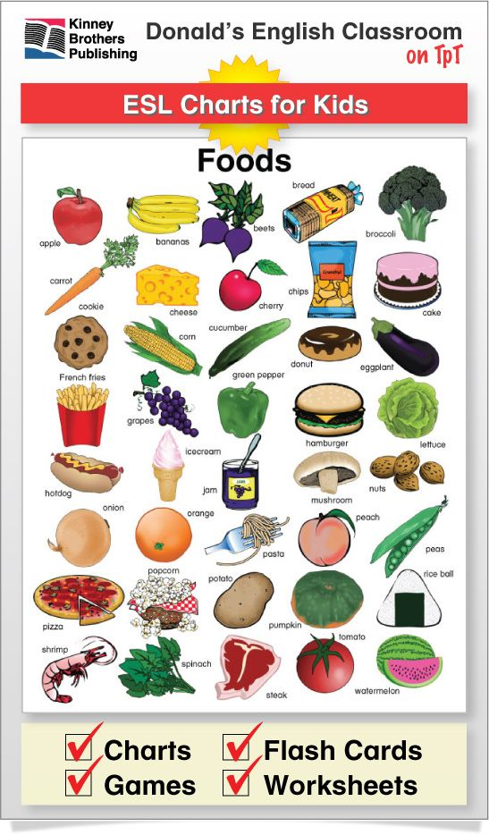 Food Chart  Food Charts Chart And Students