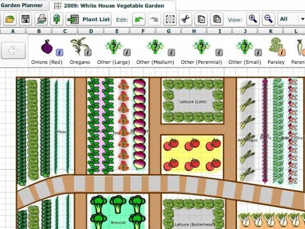 KGI Garden Planner: The Best Way to Plan Your Kitchen Garden ...