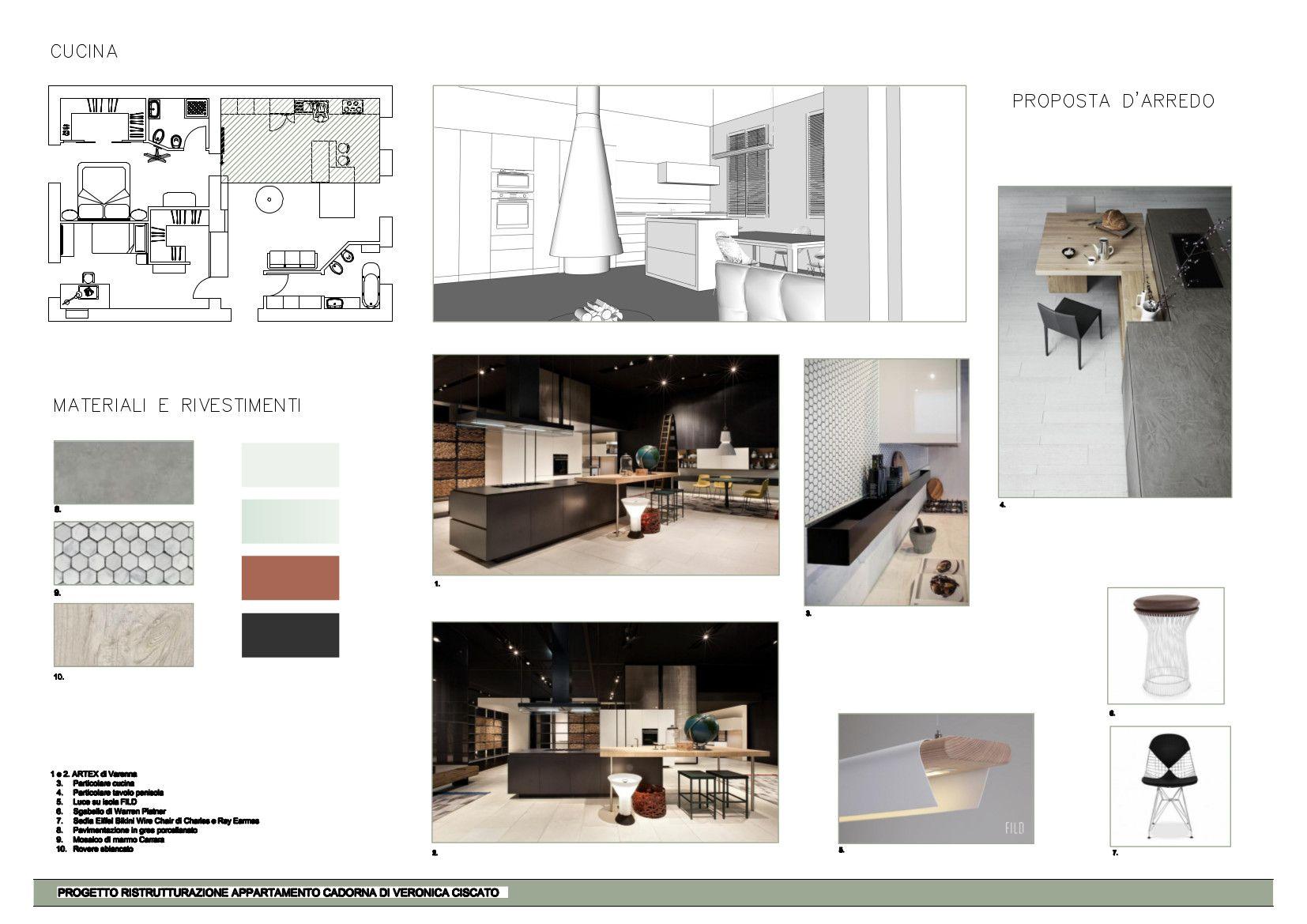 Corsi Di Architettura D Interni.Corso Interior Design Livello Base Madeininterior It Progetto Di Veronica Ciscato Design Interior Design Progettazione