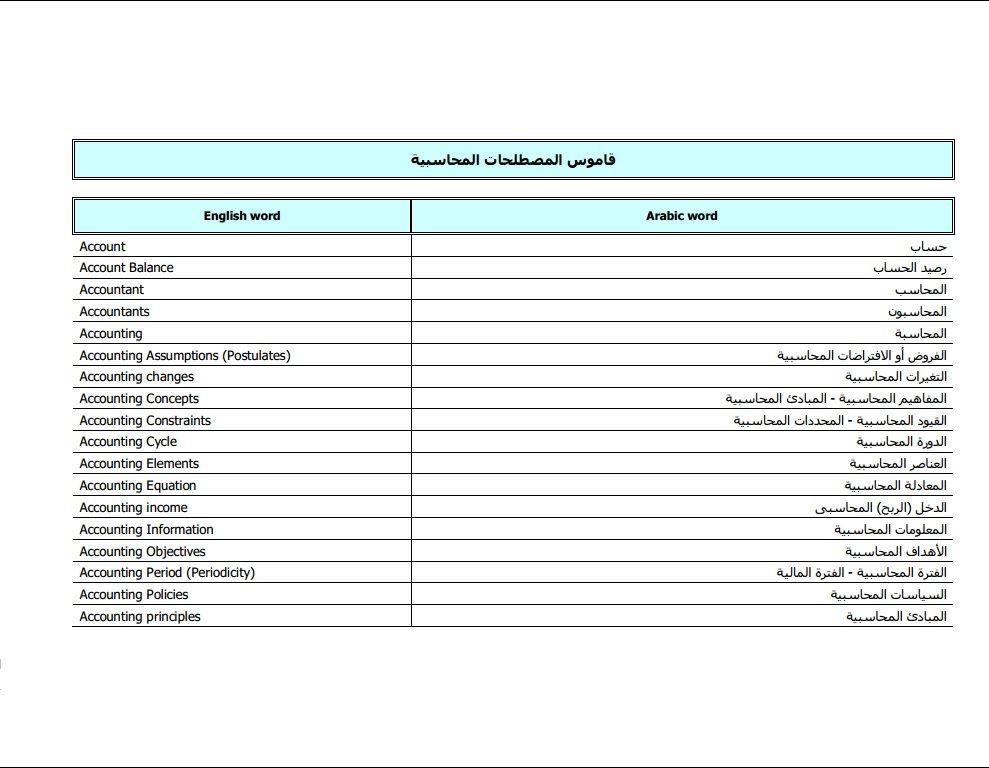 علم المحاسبة مهم جدا بالنسبة إلى عالم الأعمال لأن جميع الشركات التجارية تتعامل مع المصطلحات المحاسبية بشكل English Words Accounting Information Arabic Words