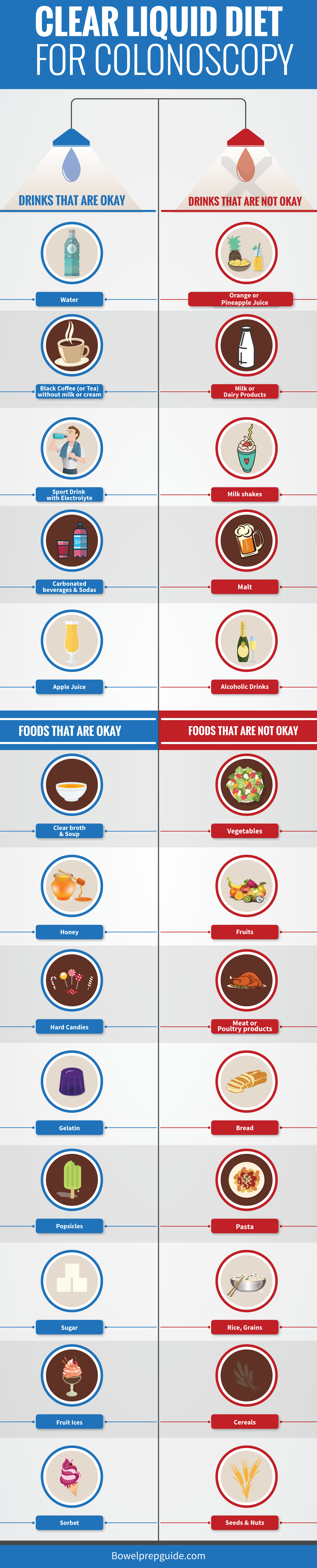 Clear liquid diet for colonoscopy Clear liquid diet