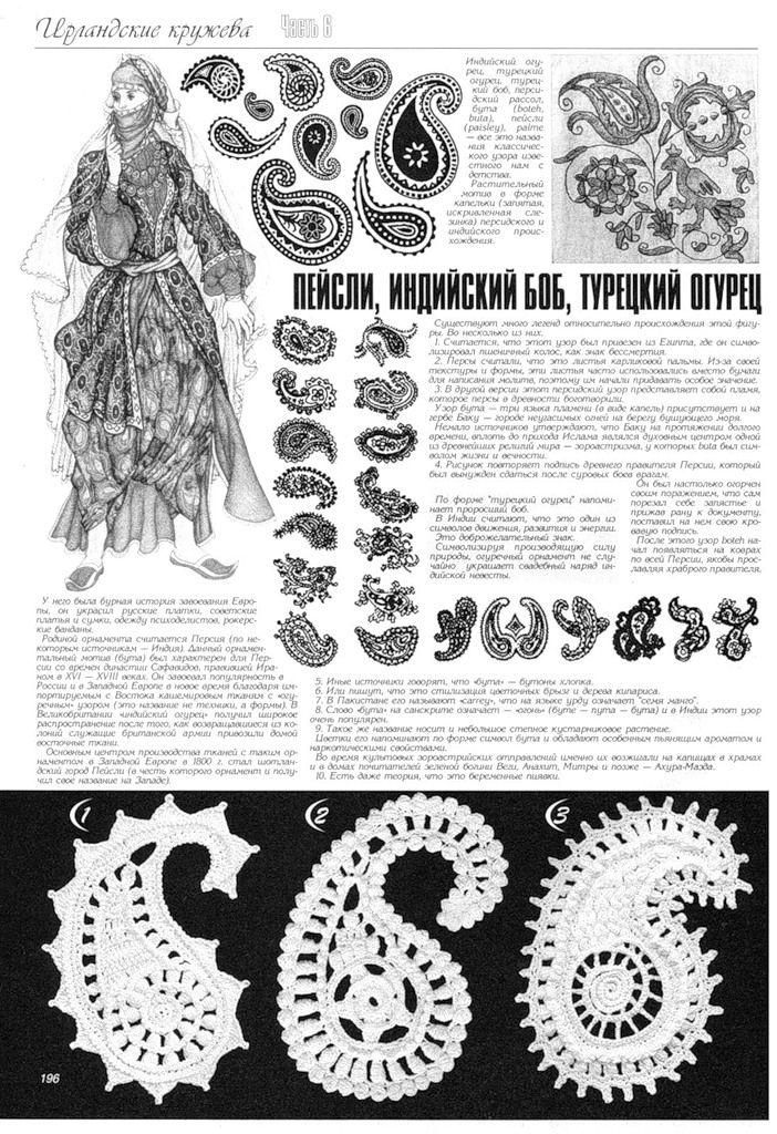 Reservado] diagrama del patrón de jamón de Irlanda (140) - log Kapok ...