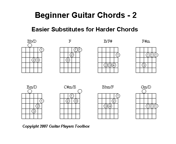 Guitar Chords for Beginners | Beginner Guitar Chords -- easier ...