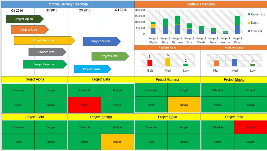 Portfolio Dashboard PPT Template Download | Excel spreadsheets ...