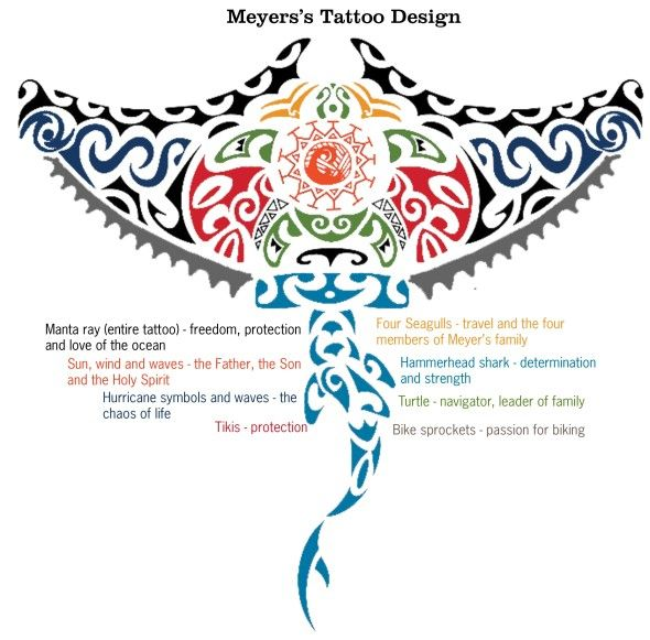 The Design Of Meyerss Tattoo Is Color Coded To Highlight The