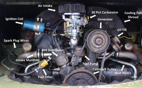 vw beetle engine blueprint - Google Search