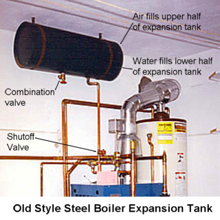 How To Recharge Your Hot Water Boiler Expansion Tank Water Boiler The Expanse Boiler