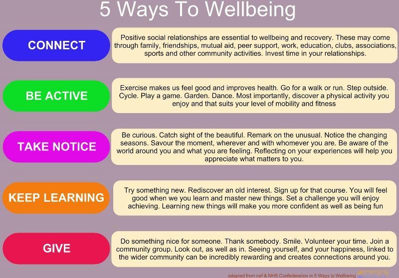 Addiction Cycle | Psychoeducational Self-Help Worksheets/Handouts ...