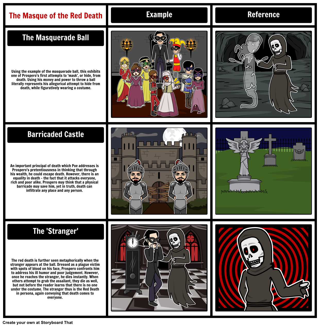 worksheet The Masque Of The Red Death Literary Analysis Worksheet in this activity teachers can ask students to create a storyboard the masque of red death by edgar allan poe allegory th