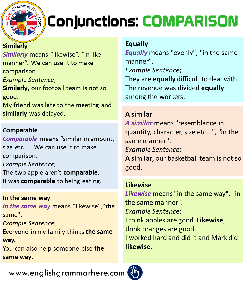 Conjunctions Comparison Connecting Words Comparison English Grammar Connecting Words Learn English