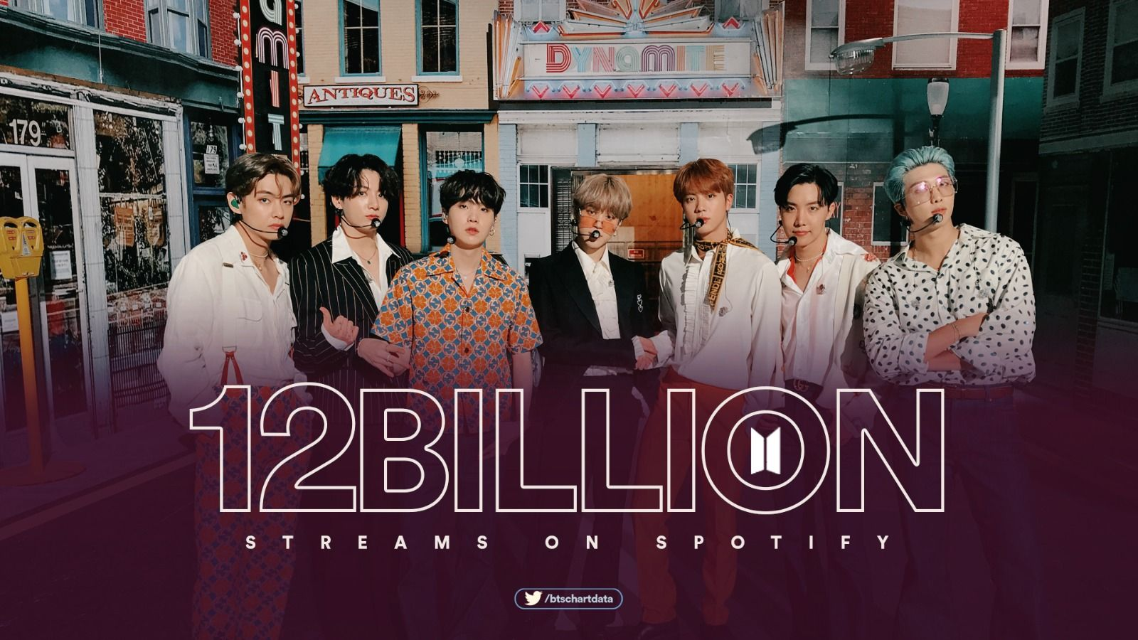 Bts Has Now Surpassed 12 Billion Streams On Spotify Streaming Bts Song Reviews