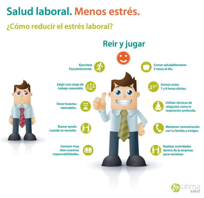 Como Reducir El Estres Laboral Infografia Infographic Salud Tics Y Formacion Estres Laboral Salud Laboral Como Reducir El Estres