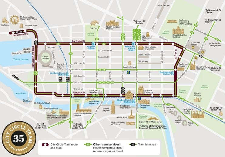 Melbourne city circle tram map Maps Pinterest Melbourne City