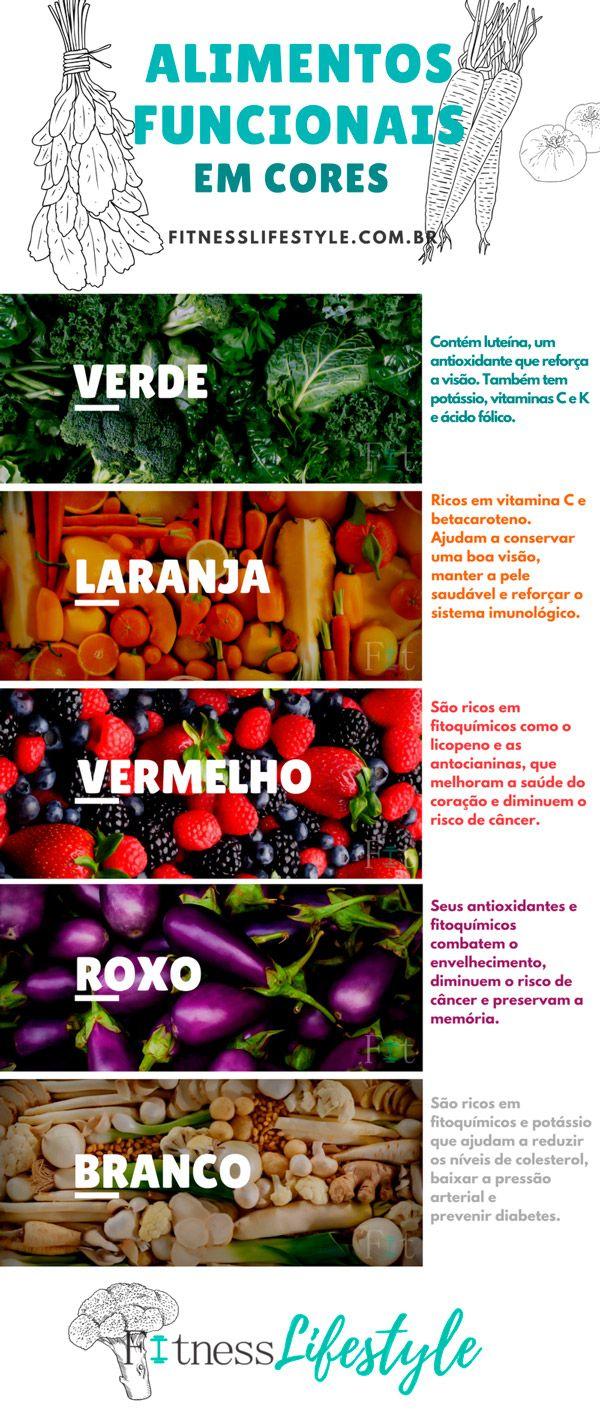 Alimentos Funcionais Para Diminuir Riscos De Doencas Alimentos