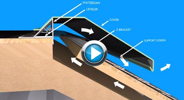 Hi Perf Ridge Vent Slope To Flat Roof This Is Used When