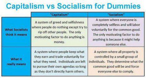 Capitalism vs socialism easy to understand chart helpful info