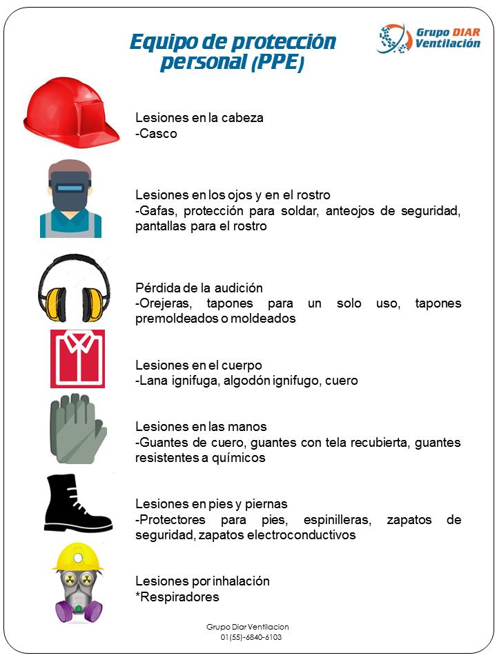 elementos de proteccion personal en enfermeria