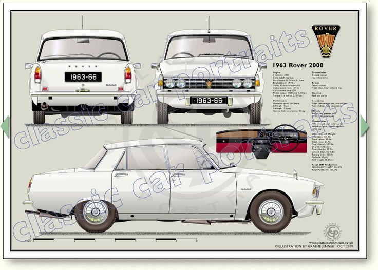 Rover P6 2000 1963-66 classic car portrait print – –