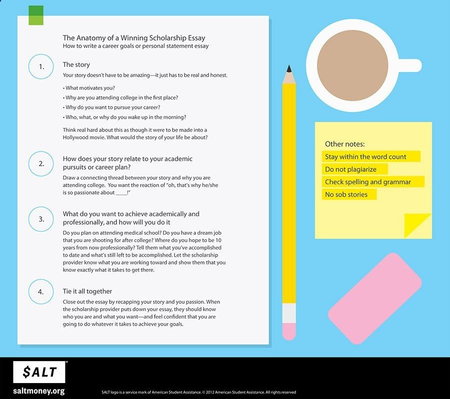 The Anatomy of a Winning Scholarship Essay | Essay tips ...