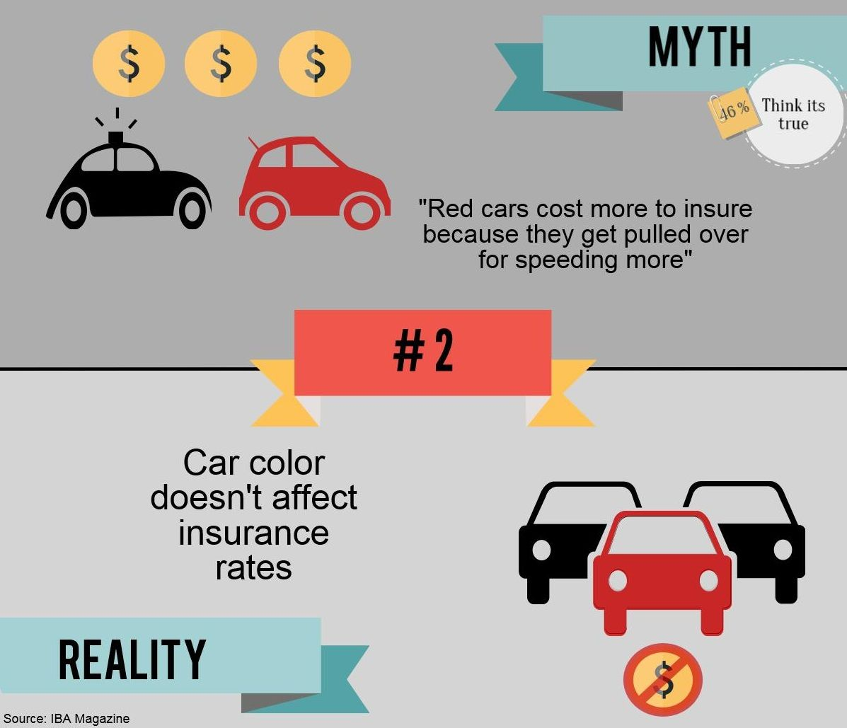 Insurance Myth 2 Car Color Doesn T Affect Your Insurance Rates