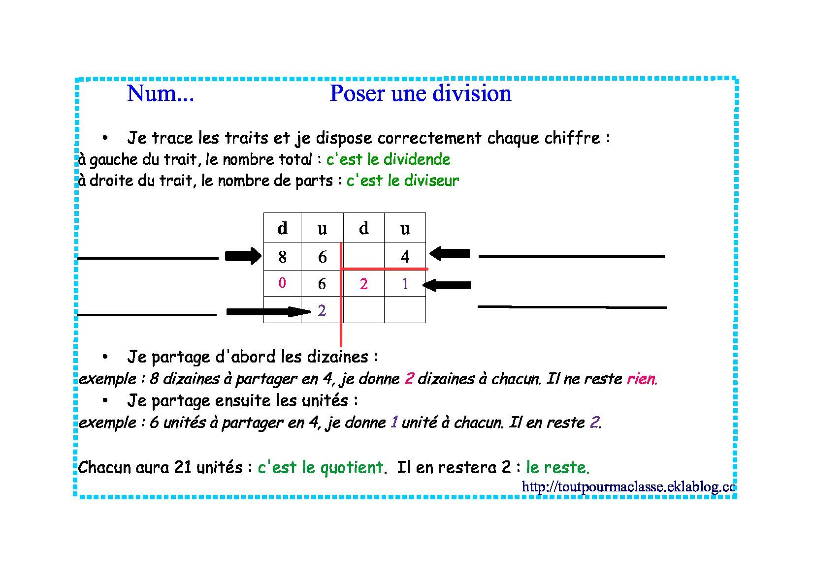 Diviser | Division posée, Outils pour les maths et Maths cm1