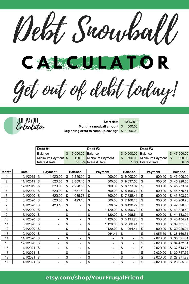 Debt Payoff Calculator Spreadsheet Debt Snowball Excel Student Loan And Credit Card Debt Tracker Debt Snowball Debt Payoff Debt Snowball Calculator