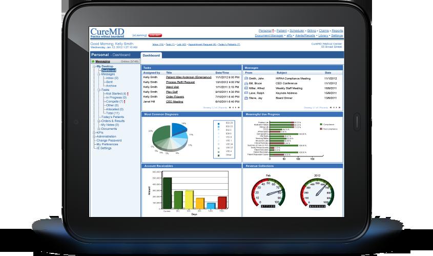 EMR, EHR, practice management Electronic health records
