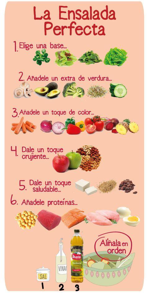 Cómo Hacer La Ensalada Perfecta Truco Receta Saludable Comida Saludable Ensaladas Comida Saludable Comidas Saludables Adelgazar