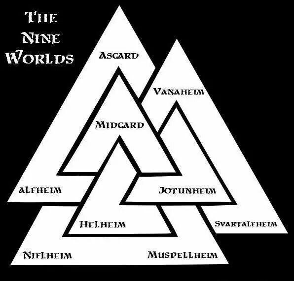 The Nine Worlds Norse Mythology Holy Pinterest Norse