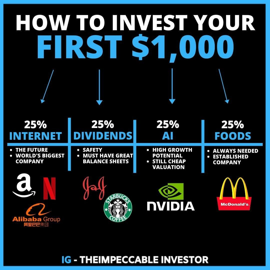 How To Invest Your First 1000 Investing Money Saving Strategies Money Management Advice