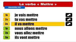 Resultats De Recherche D Images Pour Conjugaison Du Verbe Mettre En Francais French Verbs Conjugation French Verbs Verbs Activities