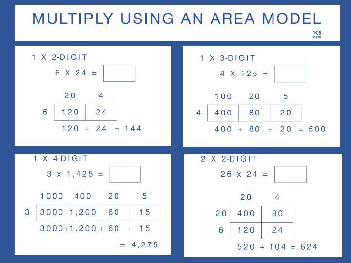 10++ Antique area model multiplication worksheets grade 4 Awesome