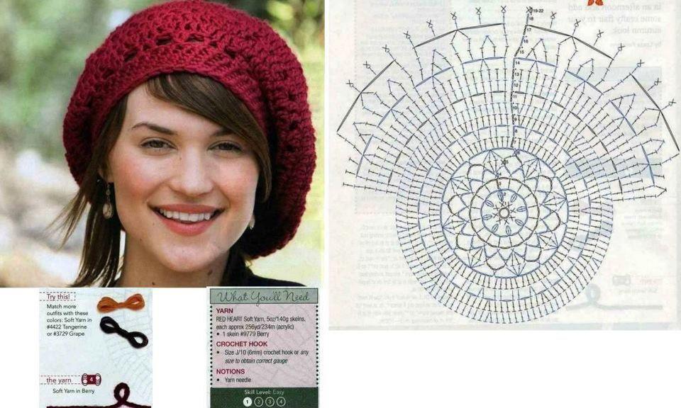 GORROS - BOINAS Y SOMBREROS PATRONES A CROCHET | Patrones Crochet ...
