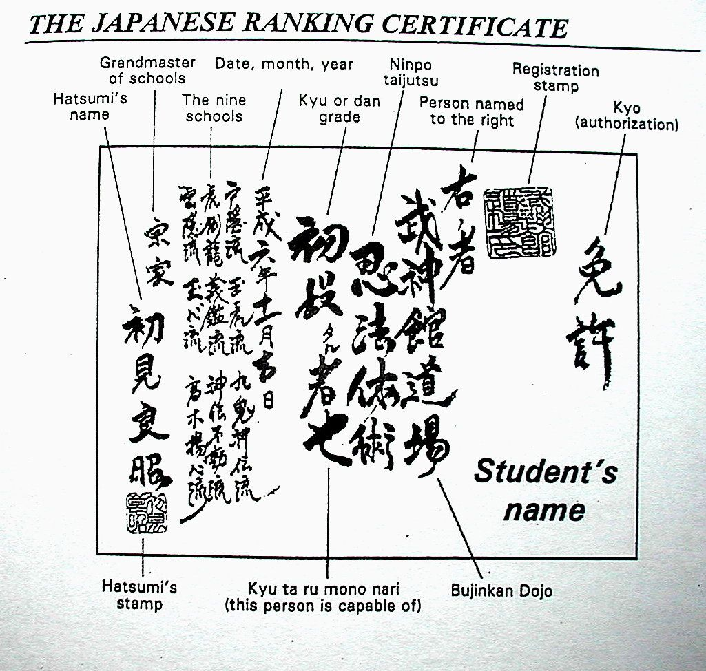 How to read a Bujinkan Japanese certificate. | Bujinkan Ninjutsu ...