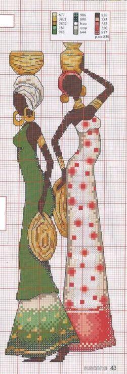 0 point de croix femmes africaines - cross stitch african women