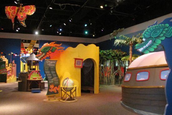Museums Museums Kids Museum And Vacation