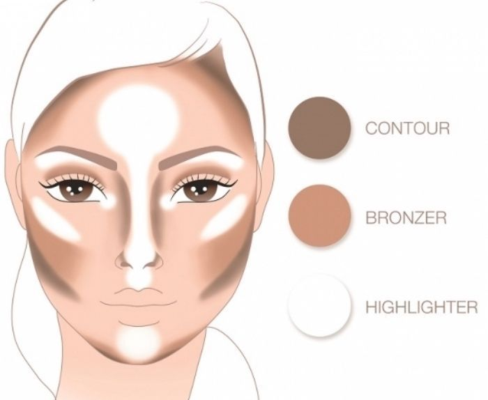 Photo of Girl tips and advice for easy contouring makeup – ABELLA PİNSHOUSE