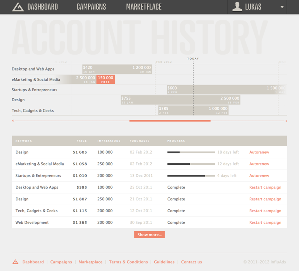 reinventing interface for analytics dashboard by rasby