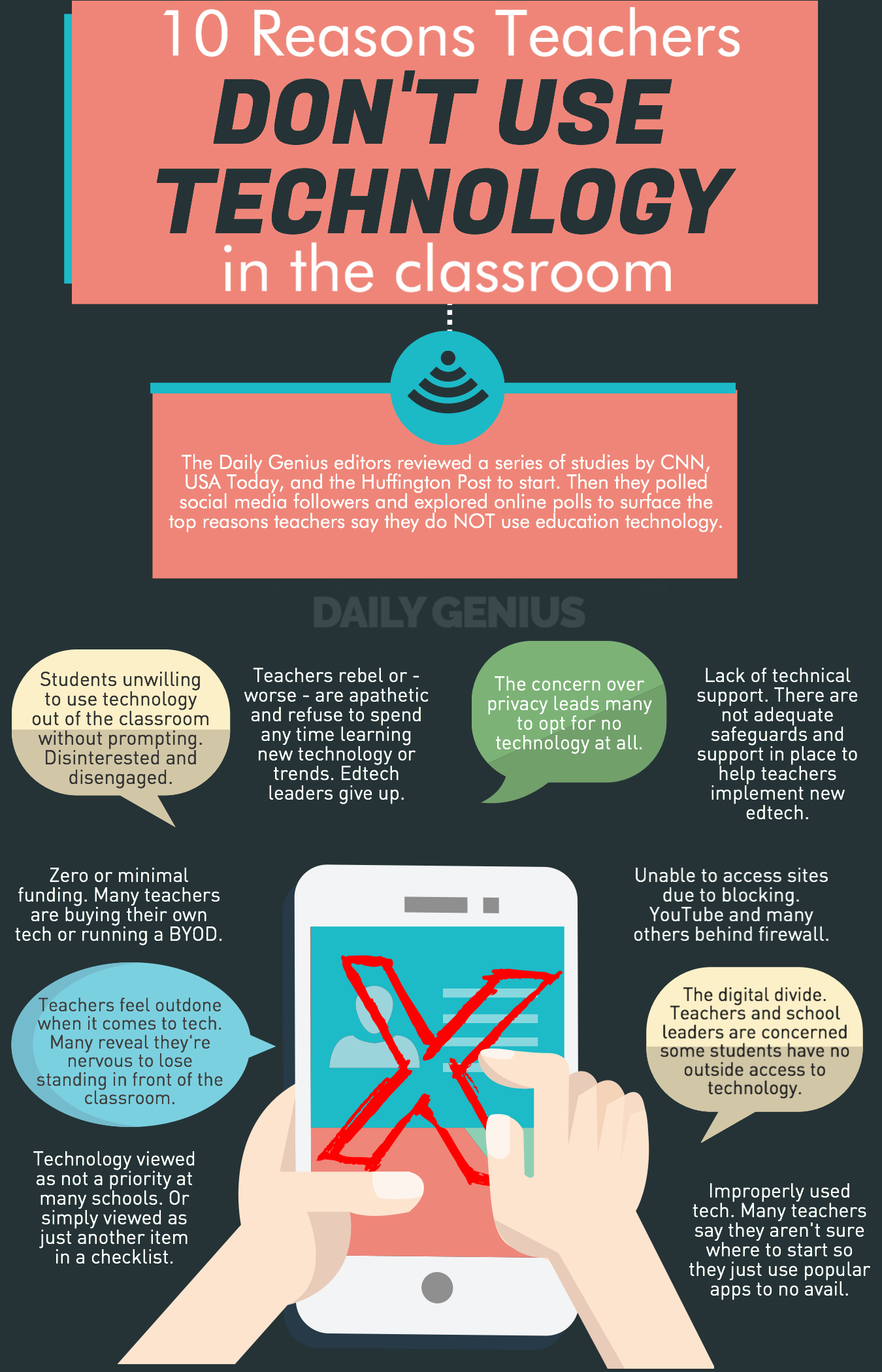 Here We Have A Guide That Explains Issues With Technology In The Classroom This Includes Havi