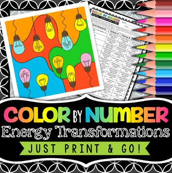 Energy Transformations - Color By Number | Morpho Science - My ...